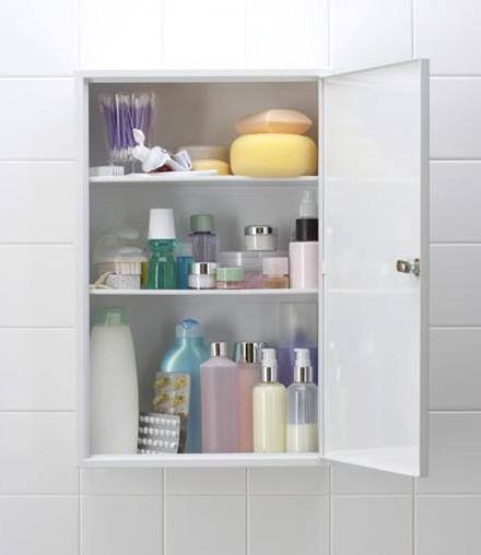 Hva inneholder kremene på ditt baderom?